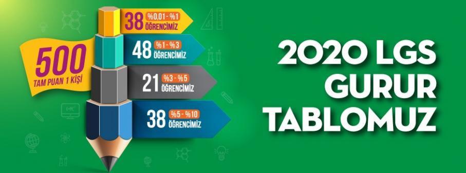2020 LGS GURUR TABLOMUZ